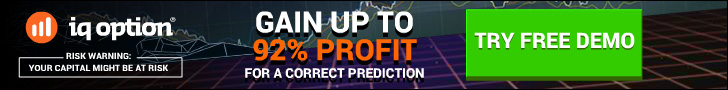 IQ Option strategy India